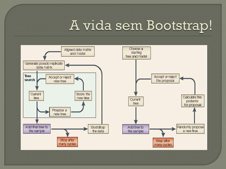A vida sem Bootstrap!
