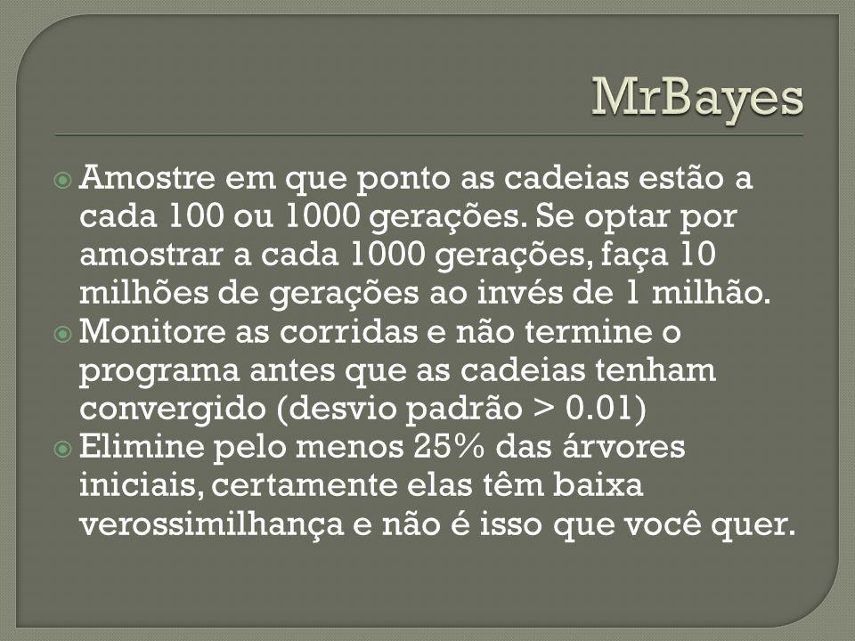 MrBayes