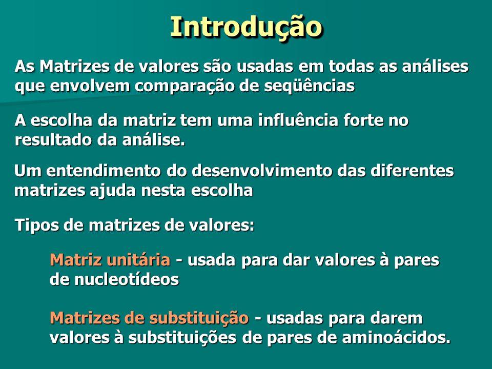 Introdução As Matrizes de valores são usadas em todas as análises que envolvem comparação de seqüências.