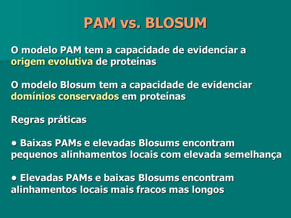 PAM vs. BLOSUM O modelo PAM tem a capacidade de evidenciar a origem evolutiva de proteínas.