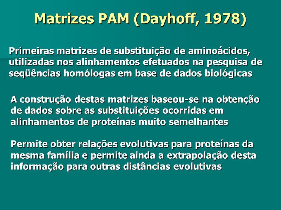 Matrizes PAM (Dayhoff, 1978)