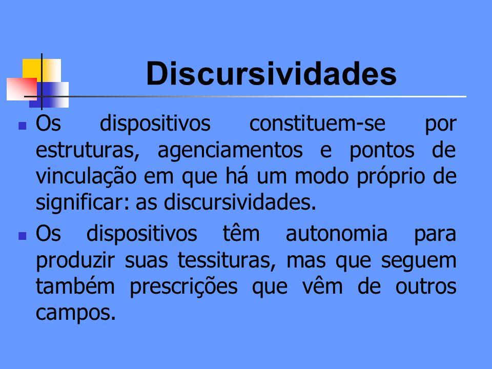 Discursividades