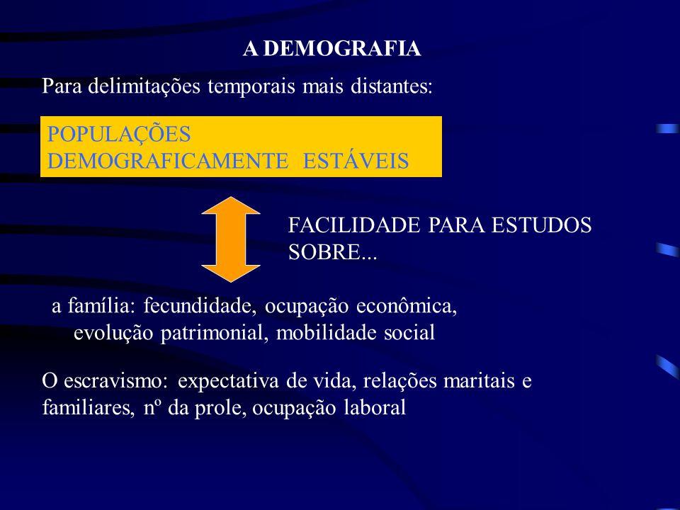 A DEMOGRAFIA Para delimitações temporais mais distantes: POPULAÇÕES DEMOGRAFICAMENTE ESTÁVEIS. FACILIDADE PARA ESTUDOS SOBRE...