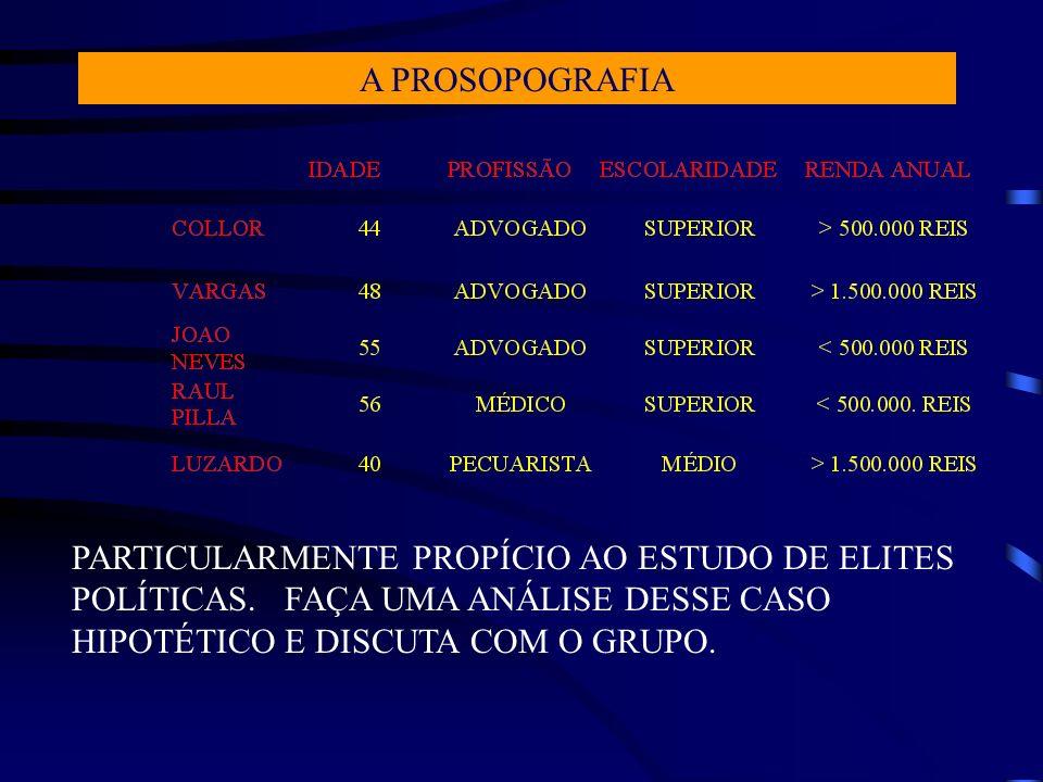 A PROSOPOGRAFIA PARTICULARMENTE PROPÍCIO AO ESTUDO DE ELITES POLÍTICAS.
