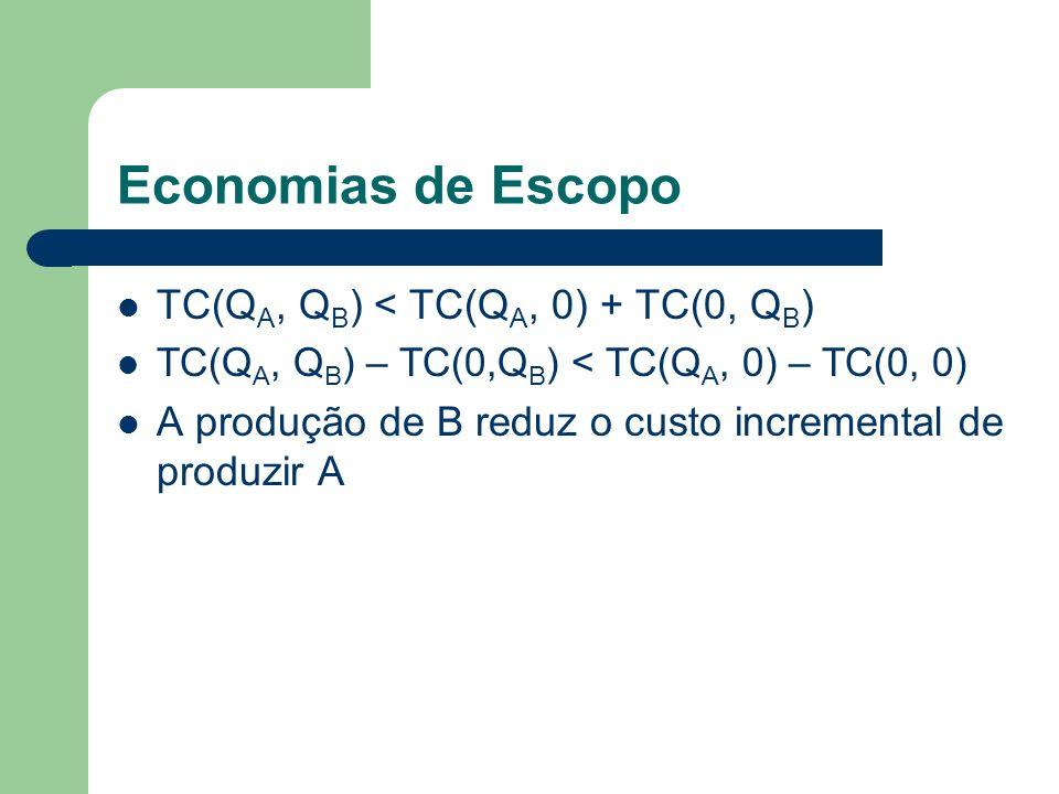 Economias de Escopo TC(QA, QB) < TC(QA, 0) + TC(0, QB)