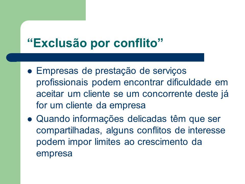 Exclusão por conflito