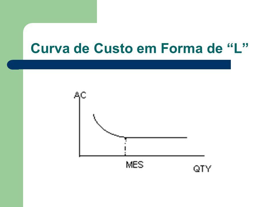 Curva de Custo em Forma de L
