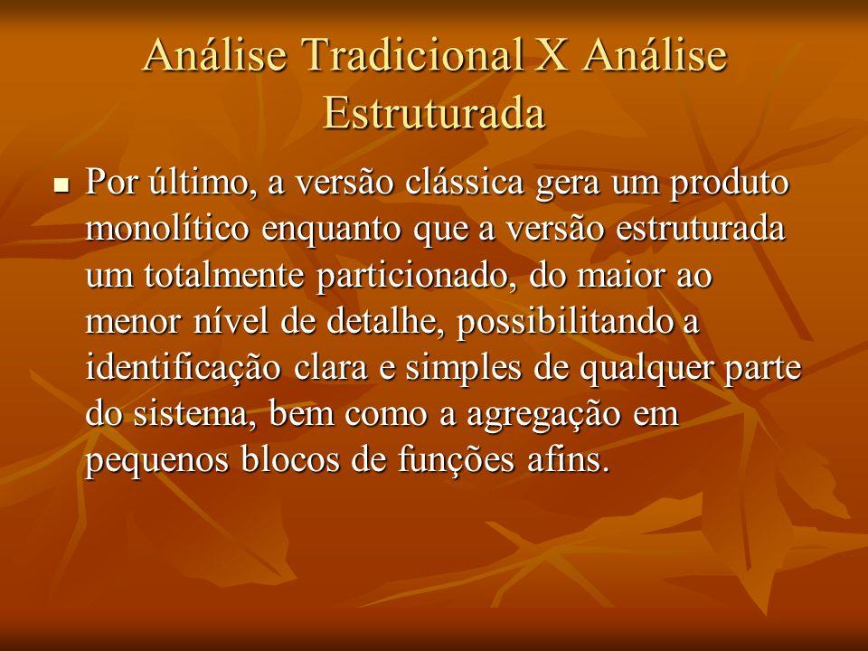 Análise Tradicional X Análise Estruturada