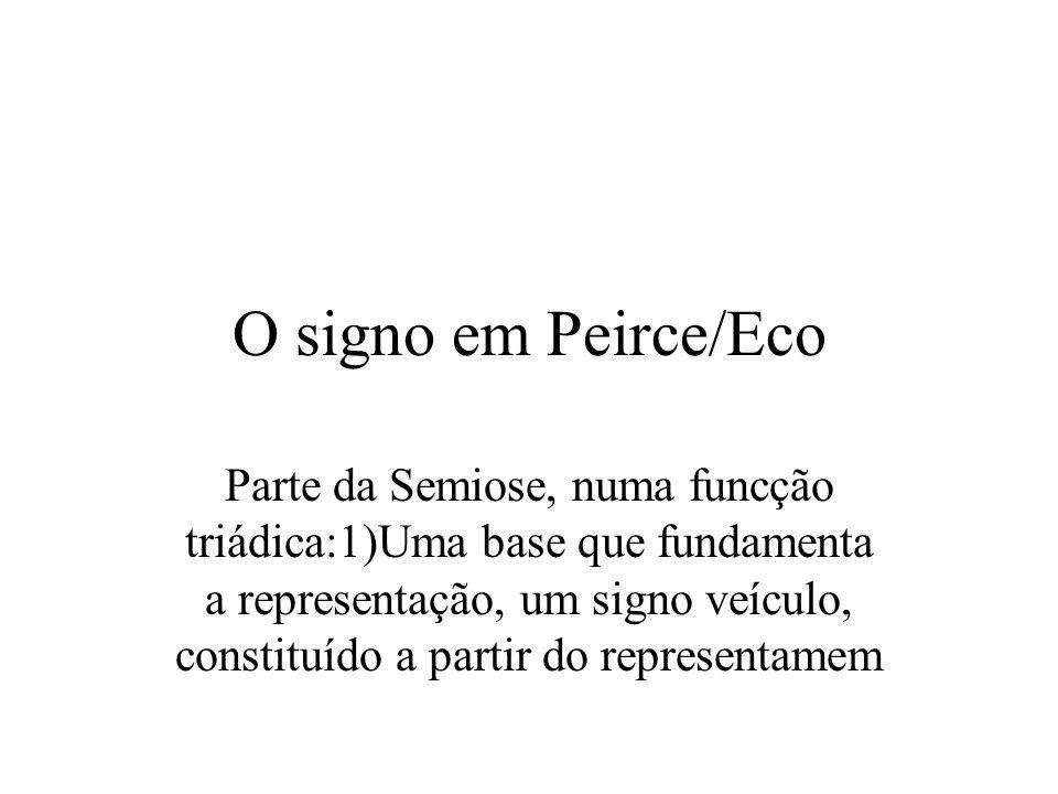 O signo em Peirce/Eco