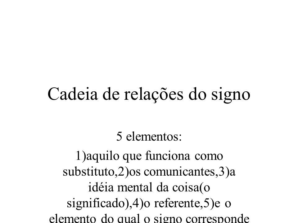 Cadeia de relações do signo