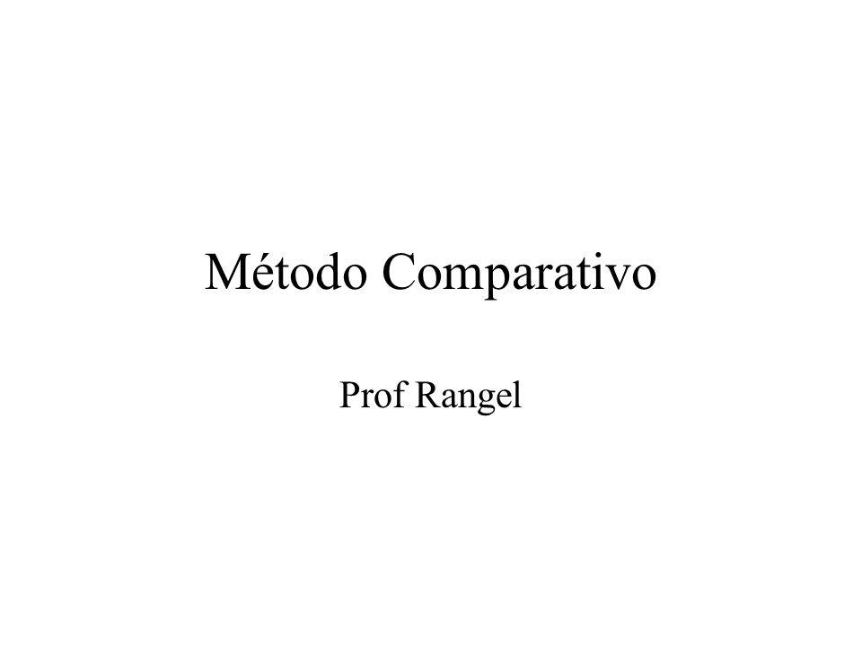 Método Comparativo Prof Rangel