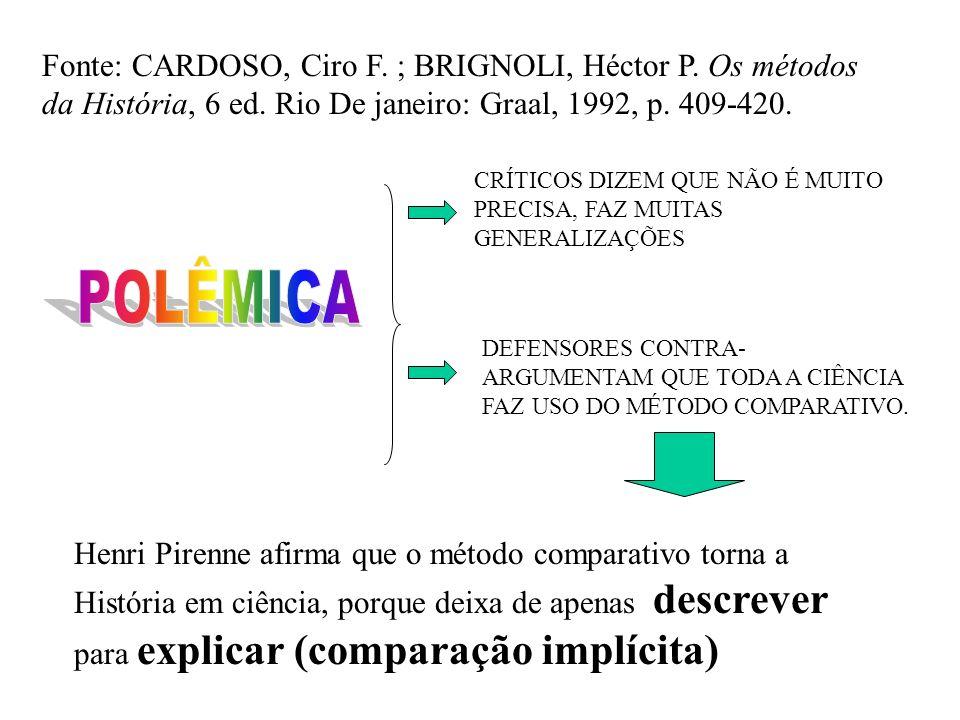 Fonte: CARDOSO, Ciro F. ; BRIGNOLI, Héctor P