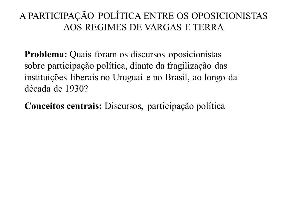 A PARTICIPAÇÃO POLÍTICA ENTRE OS OPOSICIONISTAS AOS REGIMES DE VARGAS E TERRA