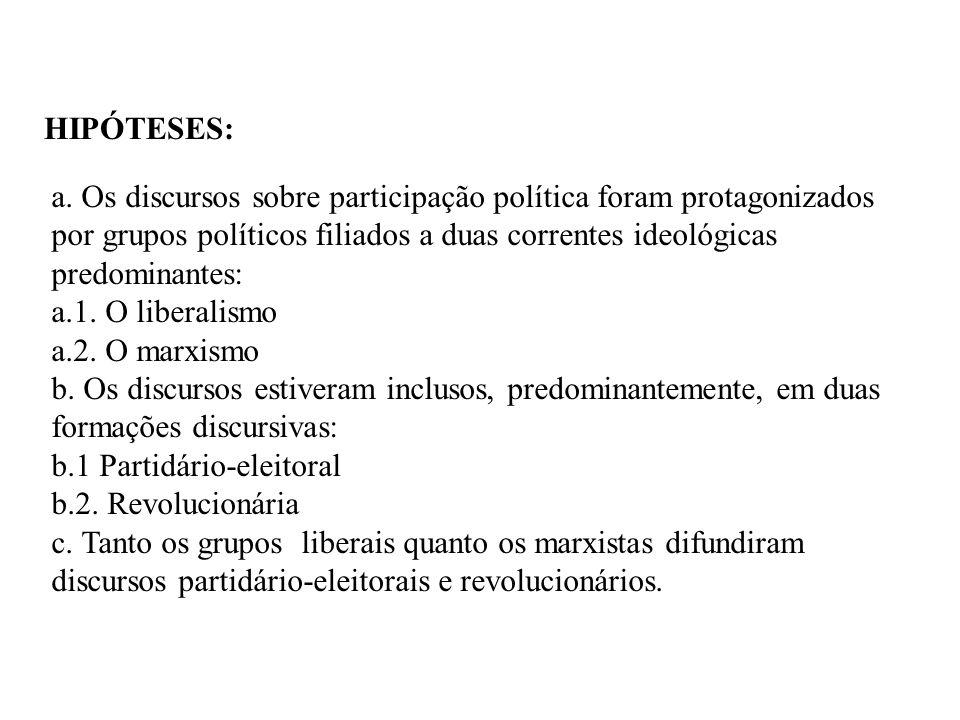 HIPÓTESES:a. Os discursos sobre participação política foram protagonizados por grupos políticos filiados a duas correntes ideológicas predominantes: