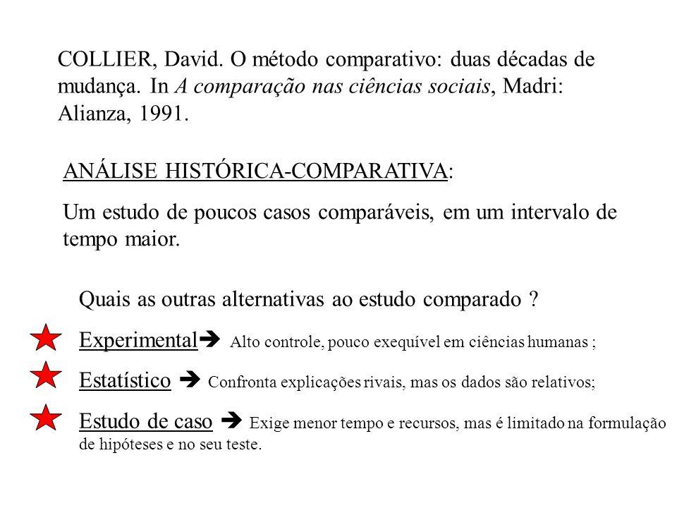COLLIER, David. O método comparativo: duas décadas de mudança