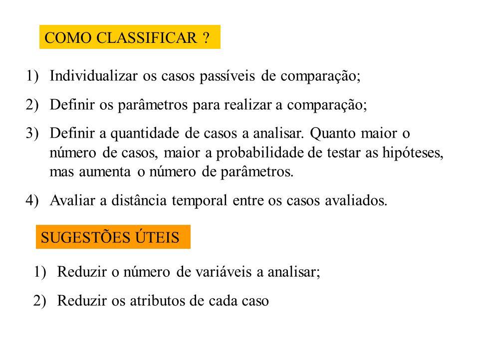 COMO CLASSIFICAR Individualizar os casos passíveis de comparação; Definir os parâmetros para realizar a comparação;