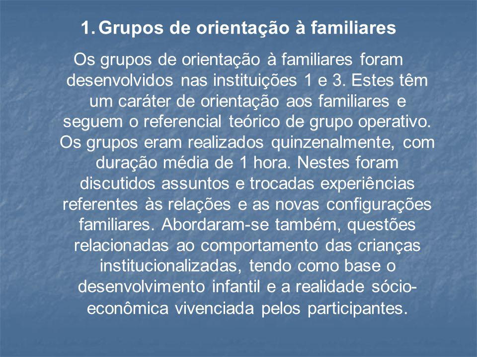 Grupos de orientação à familiares