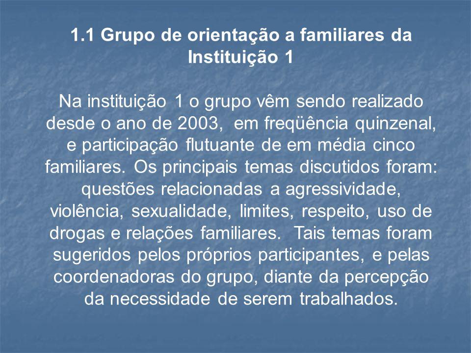 1.1 Grupo de orientação a familiares da Instituição 1