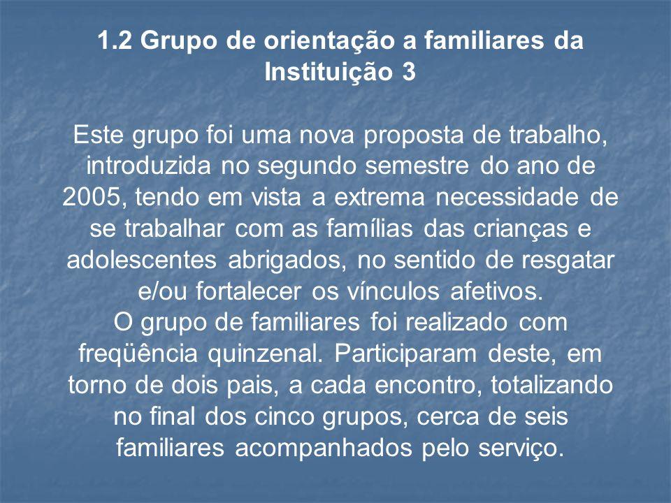 1.2 Grupo de orientação a familiares da Instituição 3