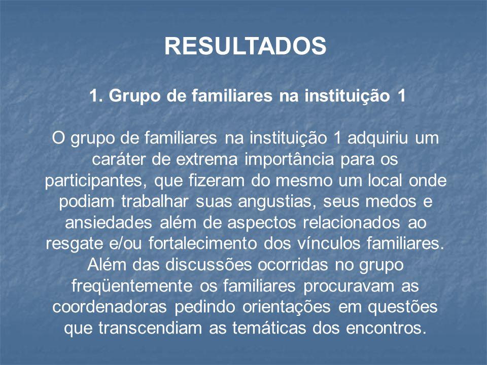 1. Grupo de familiares na instituição 1