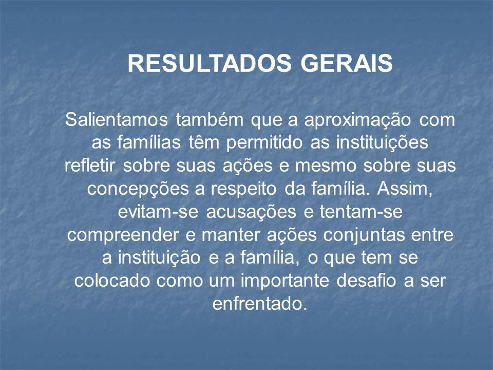 RESULTADOS GERAIS