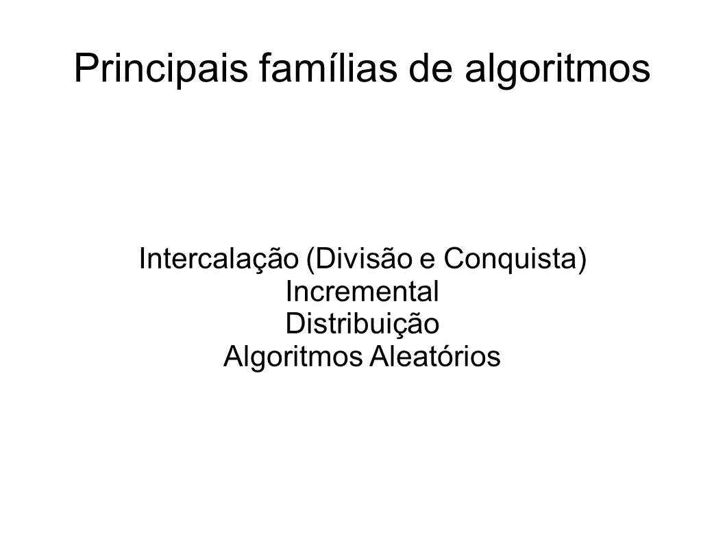 Principais famílias de algoritmos