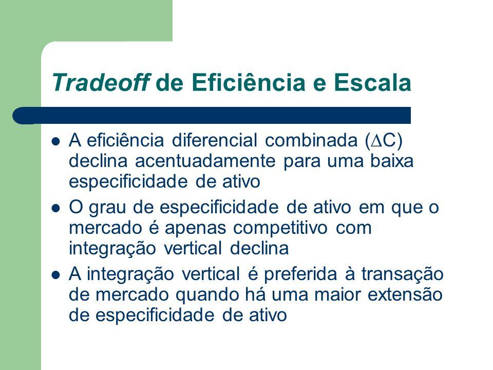 Tradeoff de Eficiência e Escala