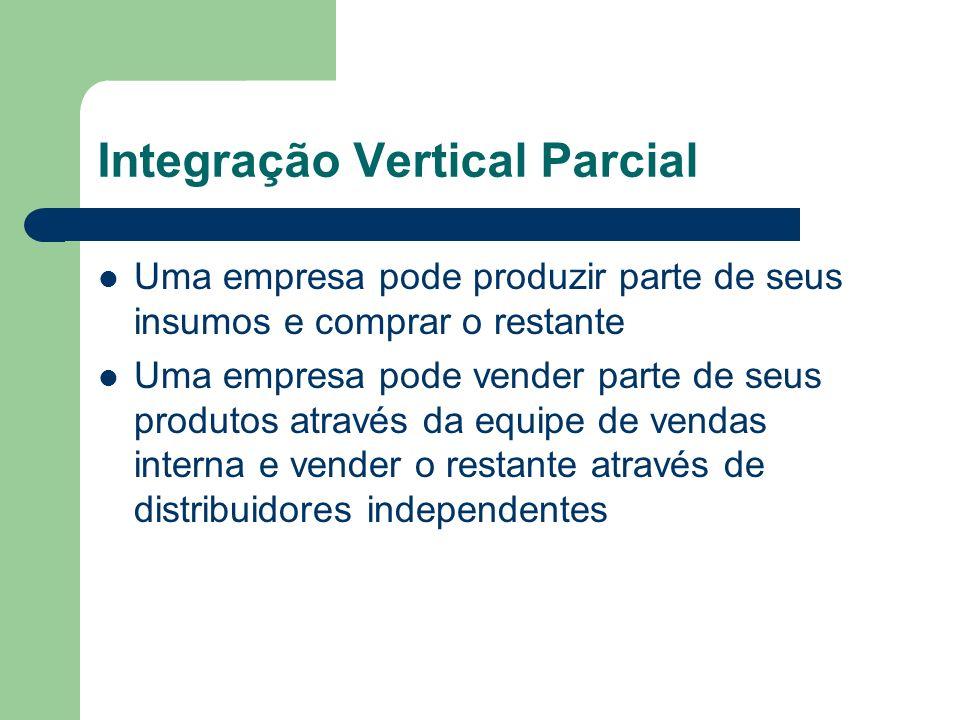 Integração Vertical Parcial