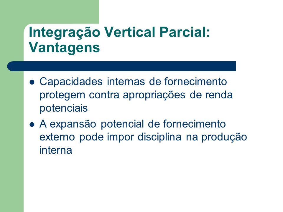 Integração Vertical Parcial: Vantagens