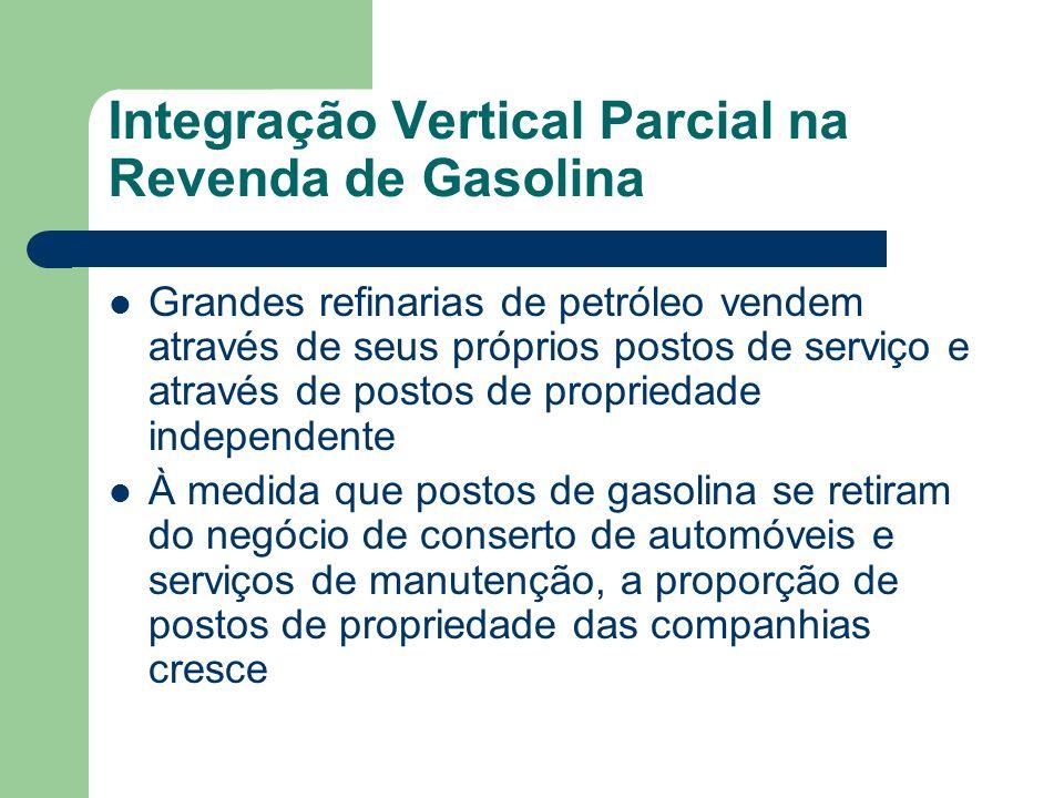 Integração Vertical Parcial na Revenda de Gasolina