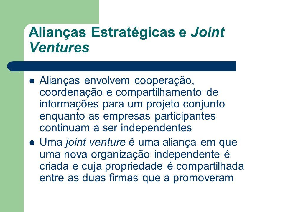 Alianças Estratégicas e Joint Ventures