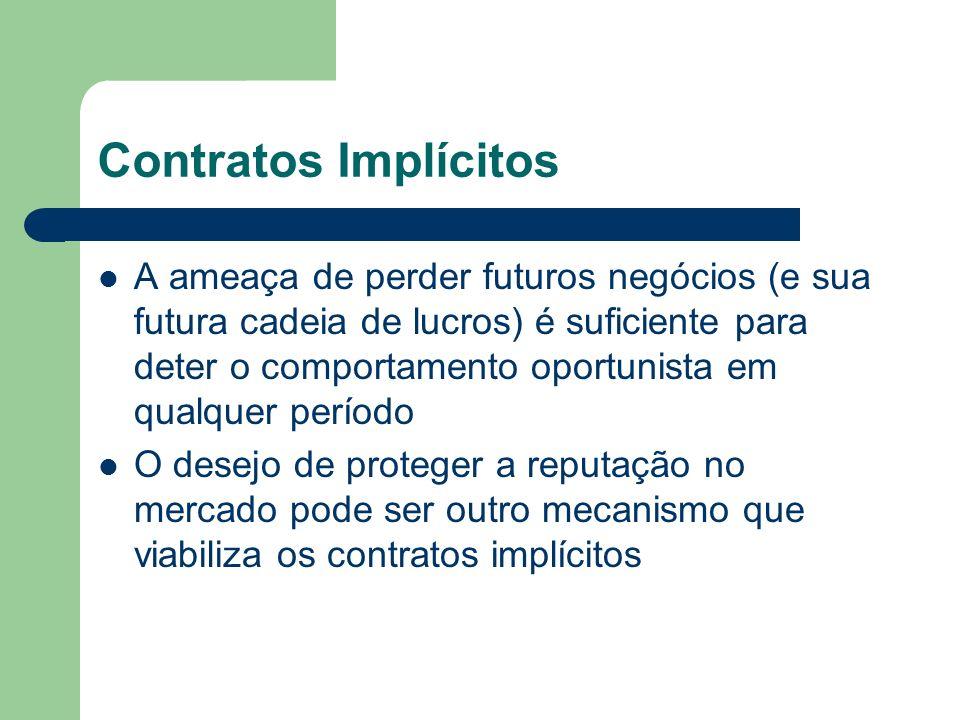Contratos Implícitos
