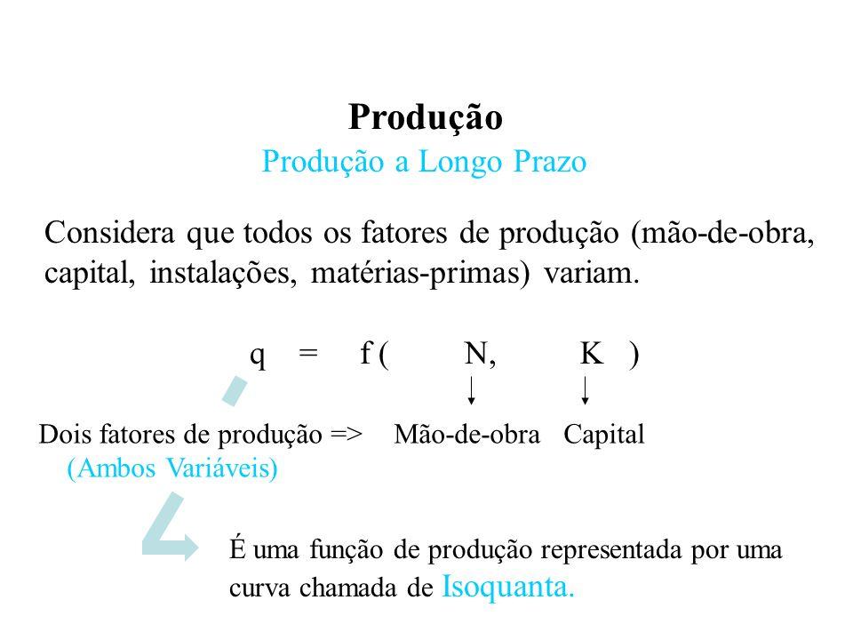 Produção Produção a Longo Prazo