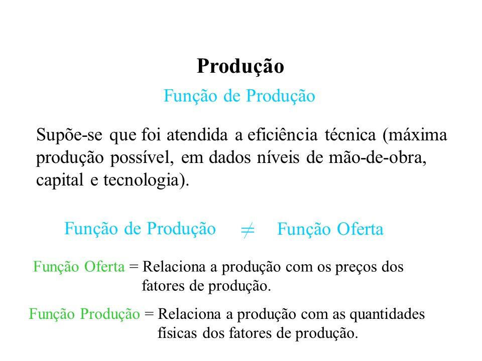 = Produção Função de Produção