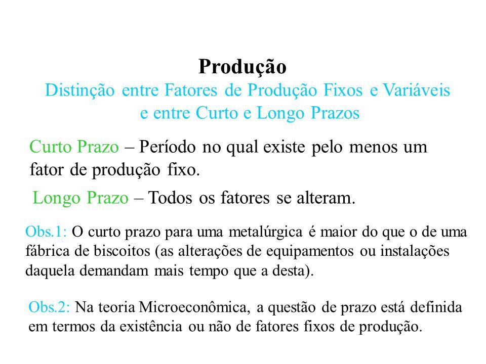 Produção Distinção entre Fatores de Produção Fixos e Variáveis
