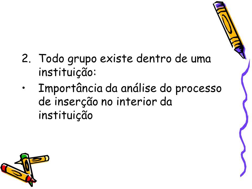Todo grupo existe dentro de uma instituição: