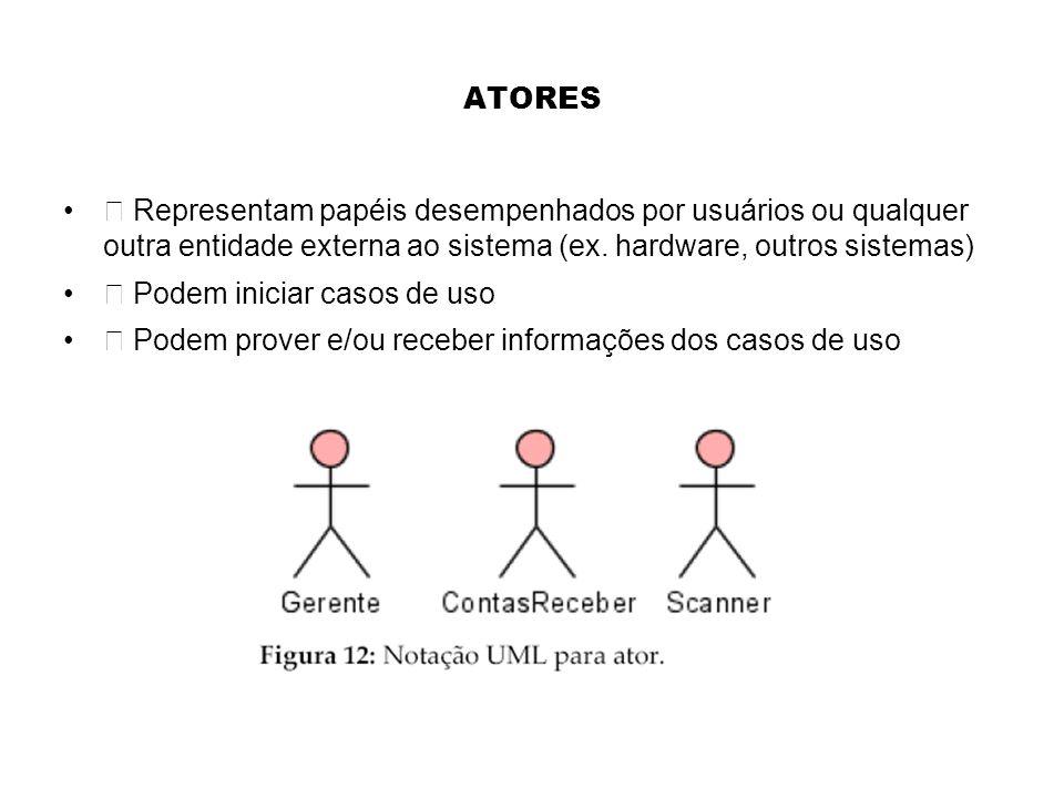 ATORES  Representam papéis desempenhados por usuários ou qualquer outra entidade externa ao sistema (ex. hardware, outros sistemas)