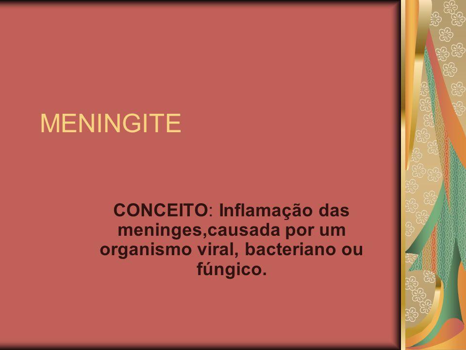 MENINGITE CONCEITO: Inflamação das meninges,causada por um organismo viral, bacteriano ou fúngico.
