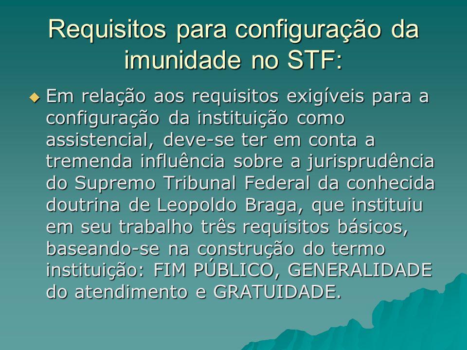 Requisitos para configuração da imunidade no STF: