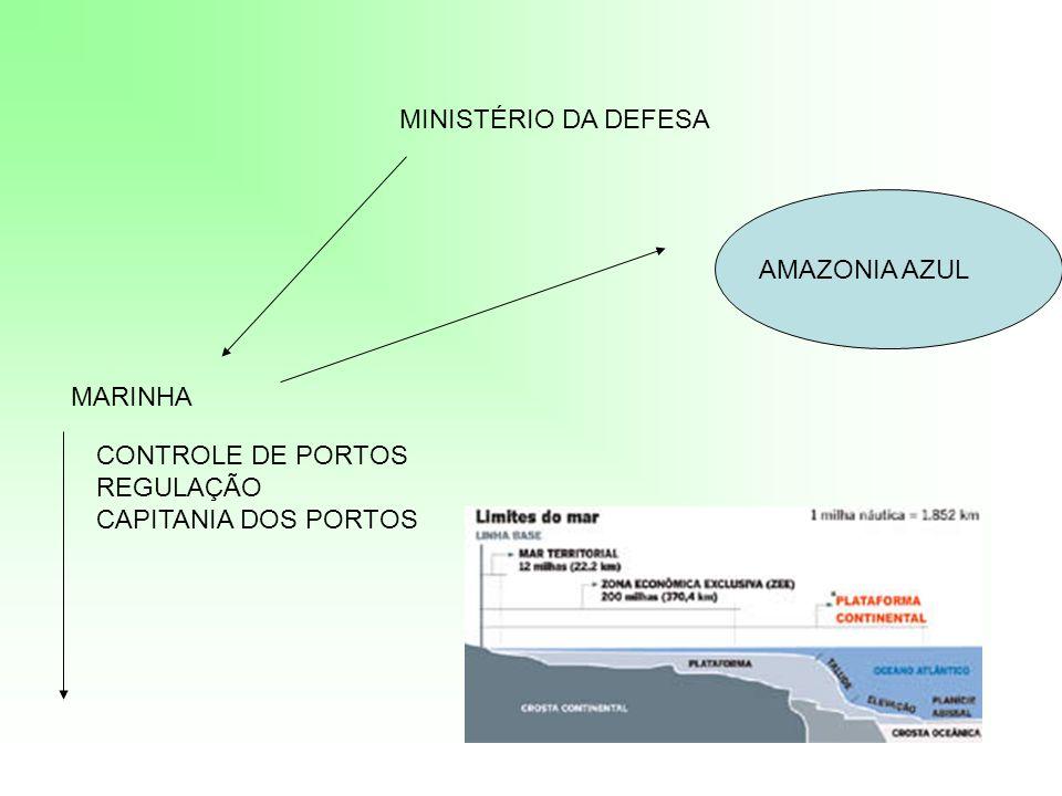 MINISTÉRIO DA DEFESA AMAZONIA AZUL MARINHA CONTROLE DE PORTOS REGULAÇÃO CAPITANIA DOS PORTOS