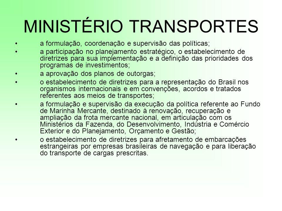 MINISTÉRIO TRANSPORTES