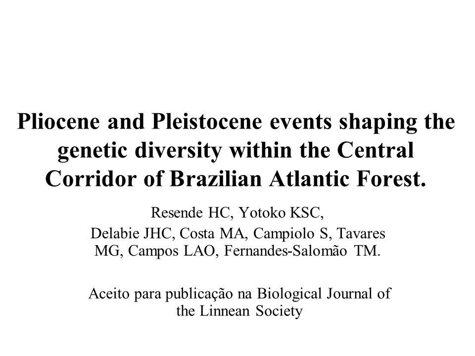 Aceito para publicação na Biological Journal of the Linnean Society