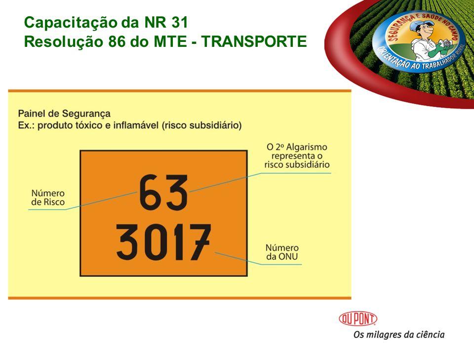 Capacitação da NR 31 Resolução 86 do MTE - TRANSPORTE Painel de segurança
