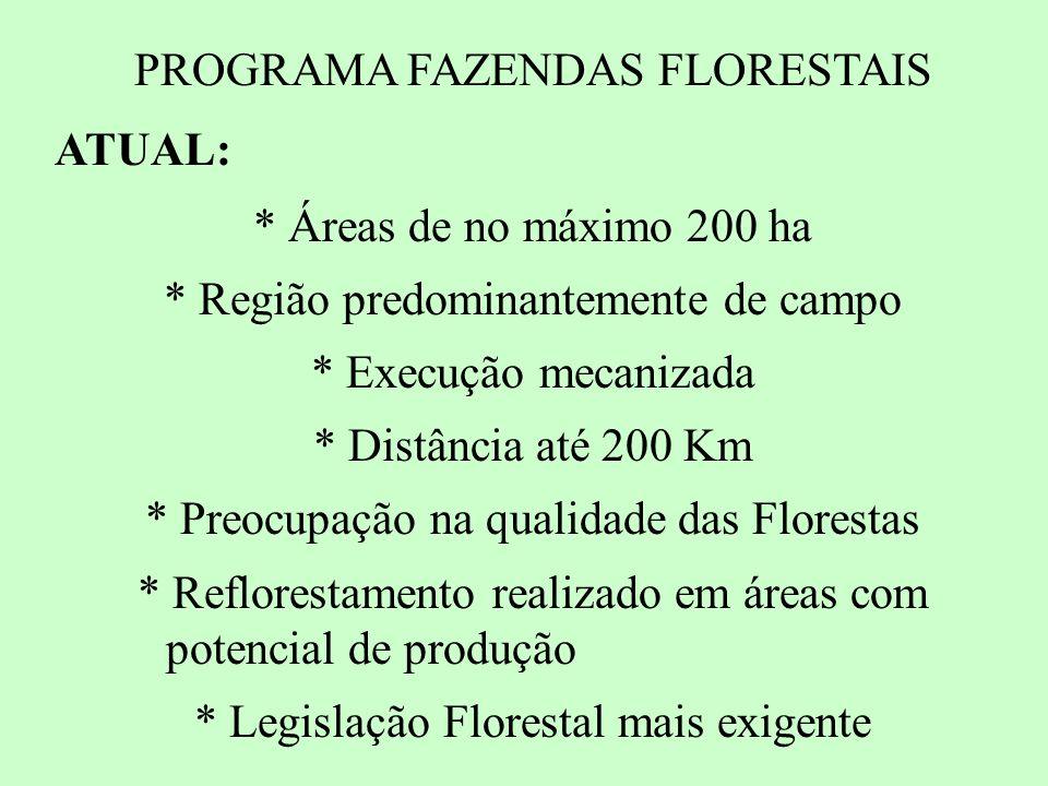 PROGRAMA FAZENDAS FLORESTAIS ATUAL: * Áreas de no máximo 200 ha