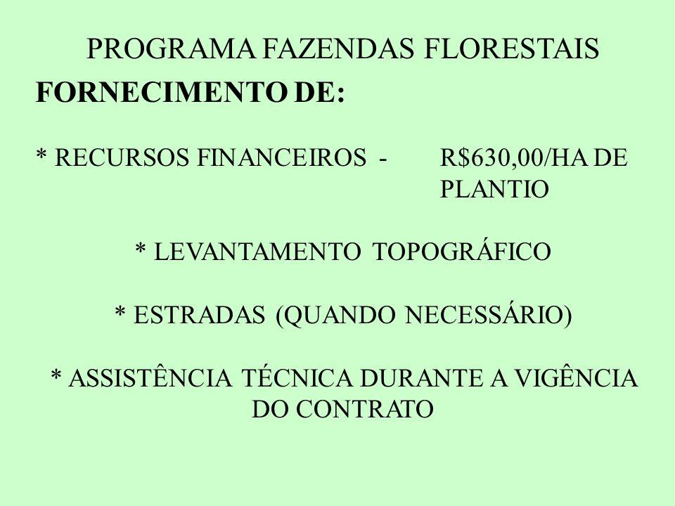 PROGRAMA FAZENDAS FLORESTAIS FORNECIMENTO DE: