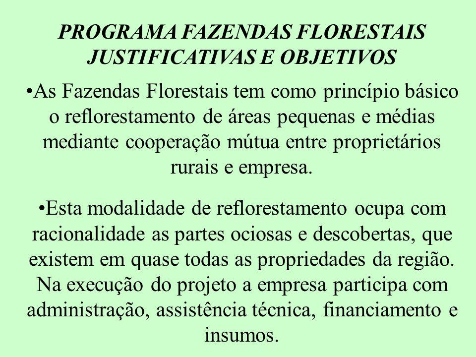 PROGRAMA FAZENDAS FLORESTAIS JUSTIFICATIVAS E OBJETIVOS