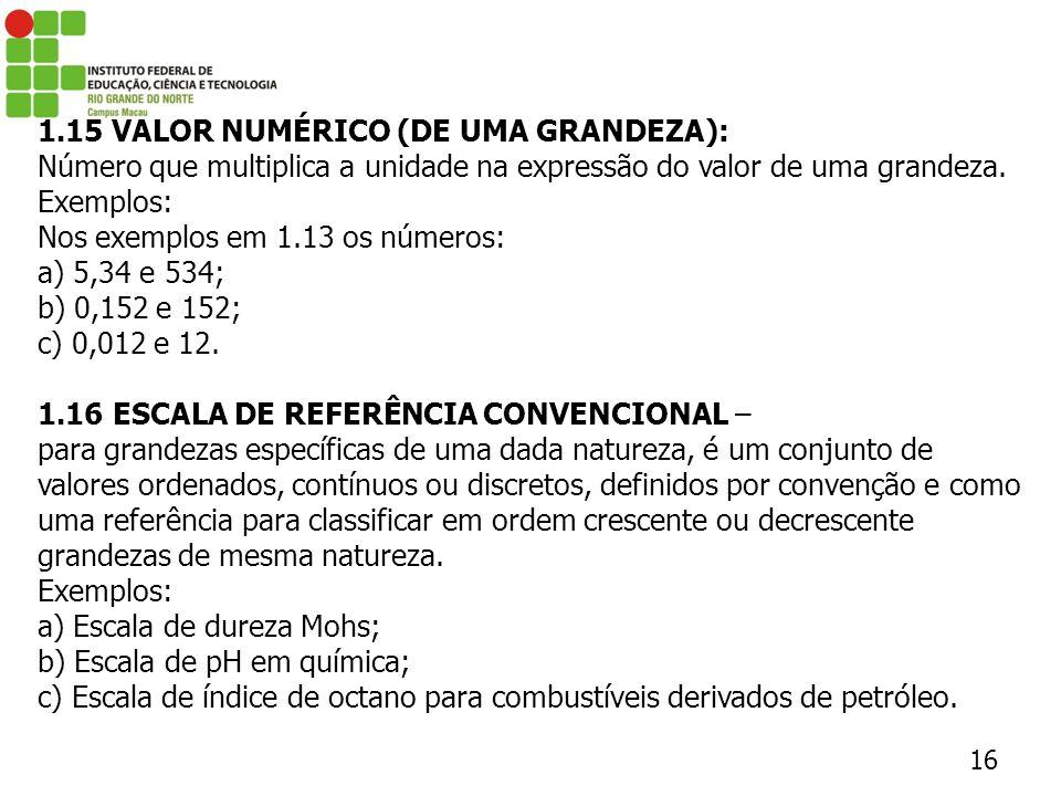 1.15 VALOR NUMÉRICO (DE UMA GRANDEZA):