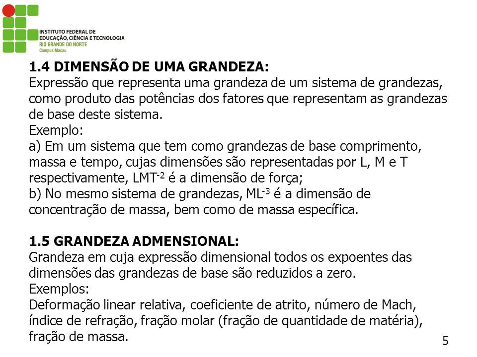 1.4 DIMENSÃO DE UMA GRANDEZA: