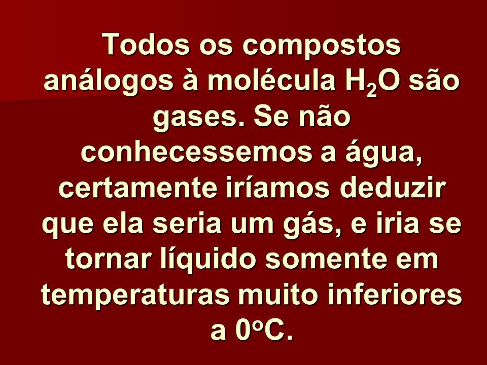 Todos os compostos análogos à molécula H2O são gases