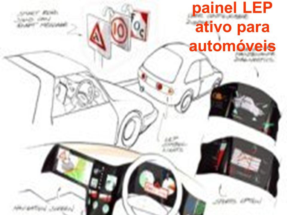 painel LEP ativo para automóveis
